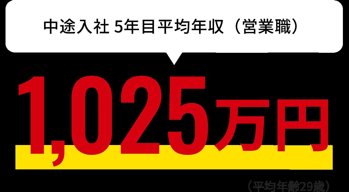 中途入社5年目平均年収(営業部)1,025万円(平均年齢29才)